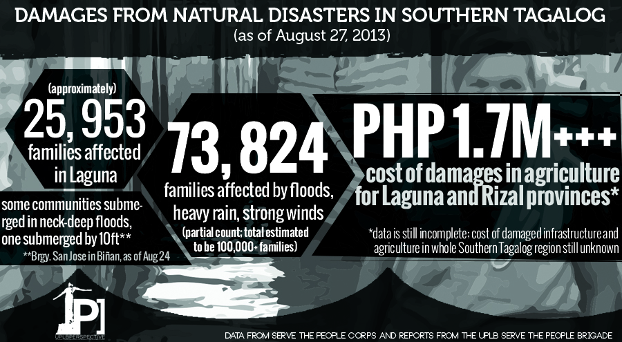 INFOGRAPHIC: Damages from natural disasters in ST